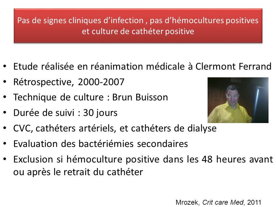 Etude réalisée en réanimation médicale à Clermont Ferrand