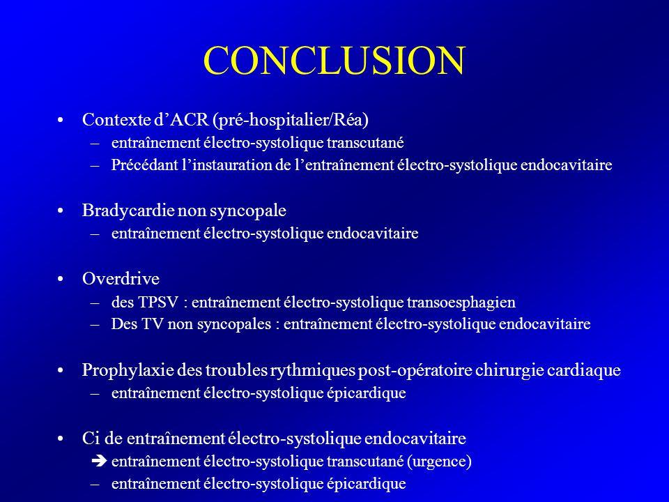 CONCLUSION Contexte d'ACR (pré-hospitalier/Réa)