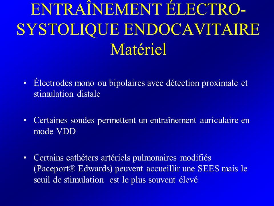ENTRAÎNEMENT ÉLECTRO-SYSTOLIQUE ENDOCAVITAIRE Matériel