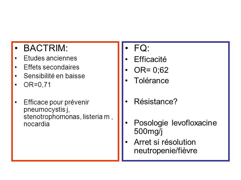 BACTRIM: FQ: Efficacité OR= 0;62 Tolérance Résistance