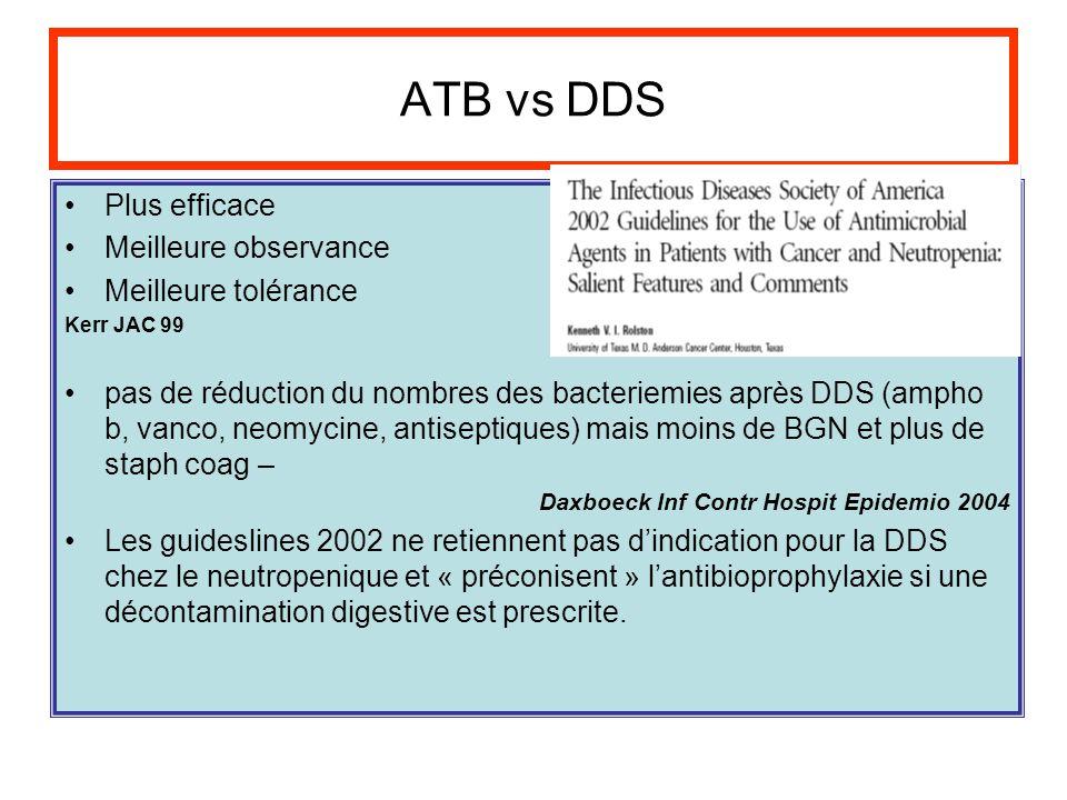 ATB vs DDS Plus efficace Meilleure observance Meilleure tolérance