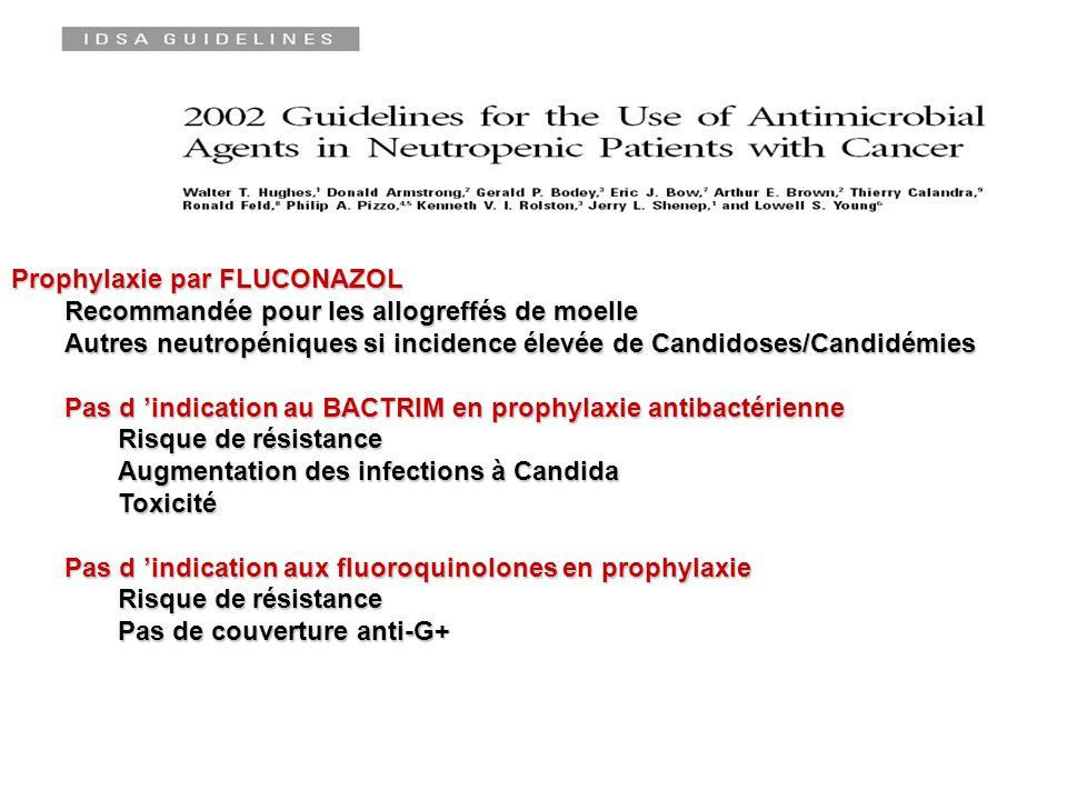 Prophylaxie par FLUCONAZOL