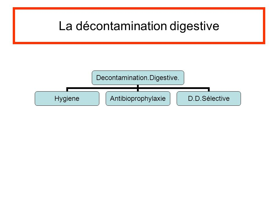 La décontamination digestive