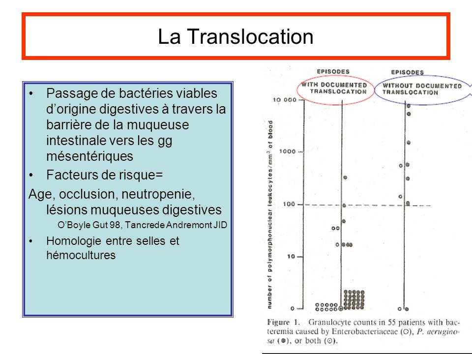 La Translocation Passage de bactéries viables d'origine digestives à travers la barrière de la muqueuse intestinale vers les gg mésentériques.