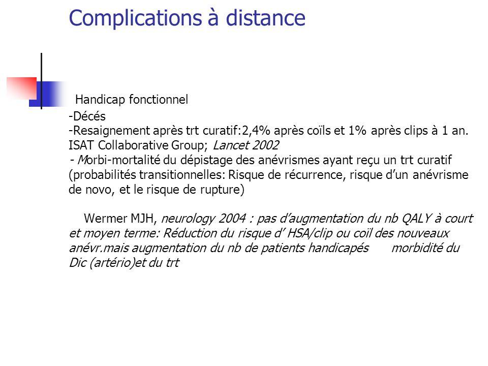 Complications à distance Handicap fonctionnel -Décés -Resaignement après trt curatif:2,4% après coïls et 1% après clips à 1 an.
