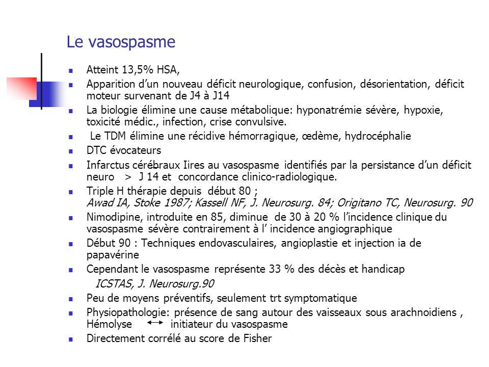 Le vasospasme Atteint 13,5% HSA,