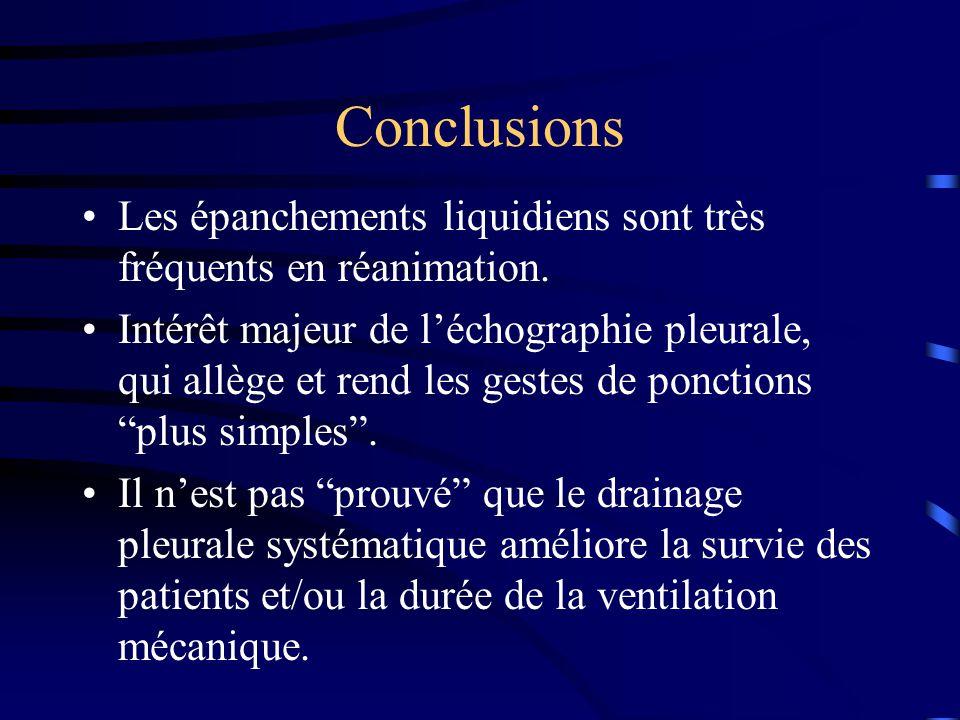 Conclusions Les épanchements liquidiens sont très fréquents en réanimation.