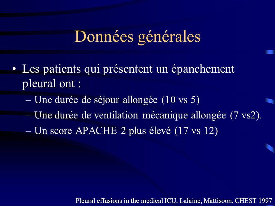 Données générales Les patients qui présentent un épanchement pleural ont : Une durée de séjour allongée (10 vs 5)