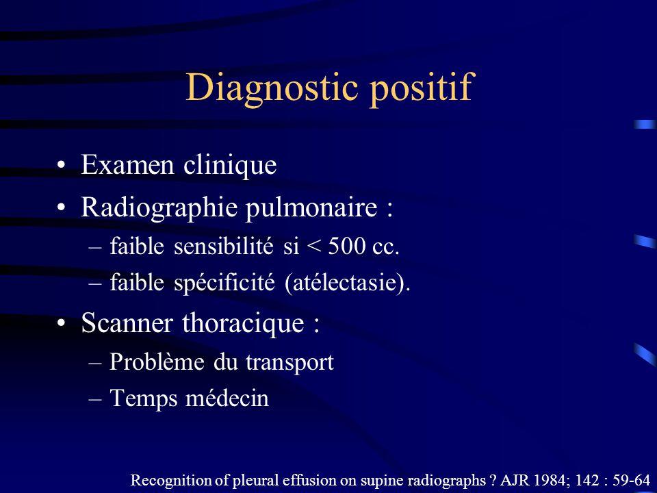Diagnostic positif Examen clinique Radiographie pulmonaire :