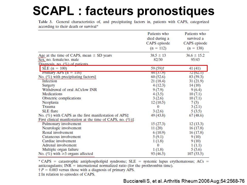 SCAPL : facteurs pronostiques