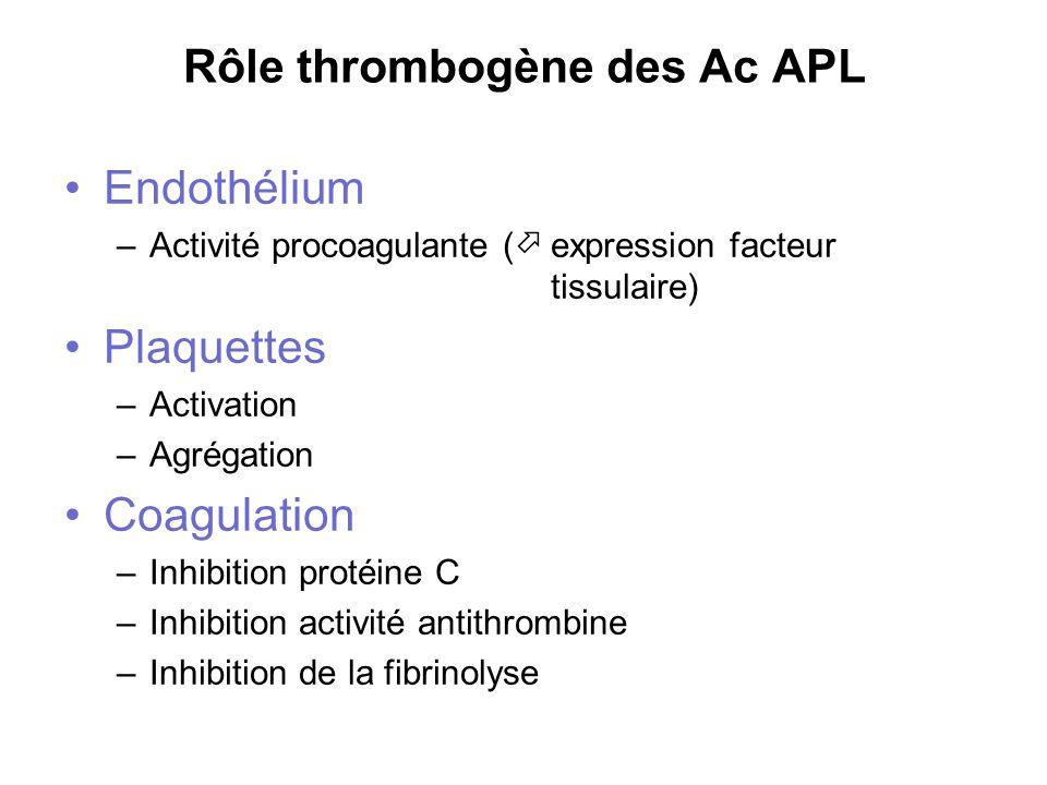 Rôle thrombogène des Ac APL