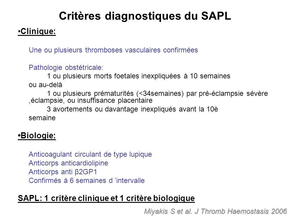 Critères diagnostiques du SAPL