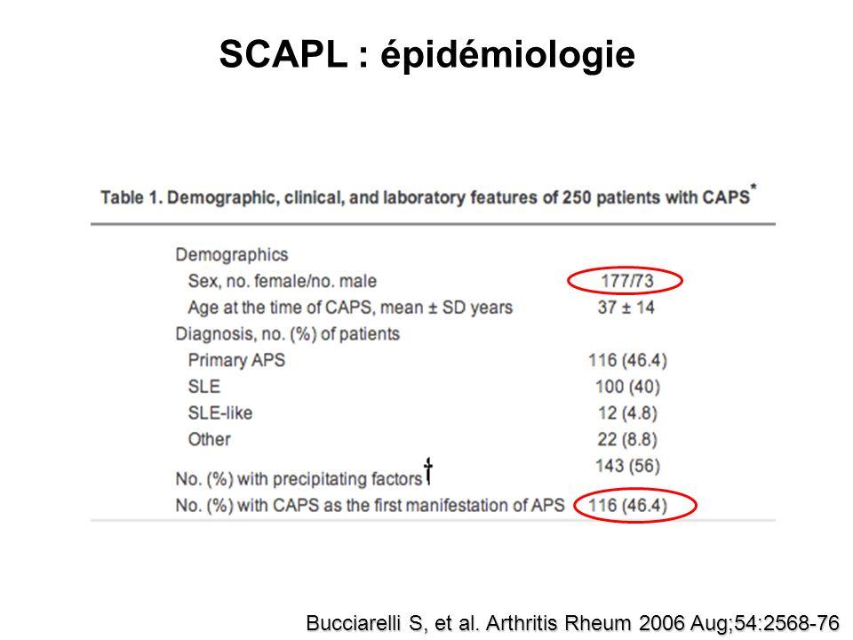 SCAPL : épidémiologie Bucciarelli S, et al. Arthritis Rheum 2006 Aug;54:2568-76