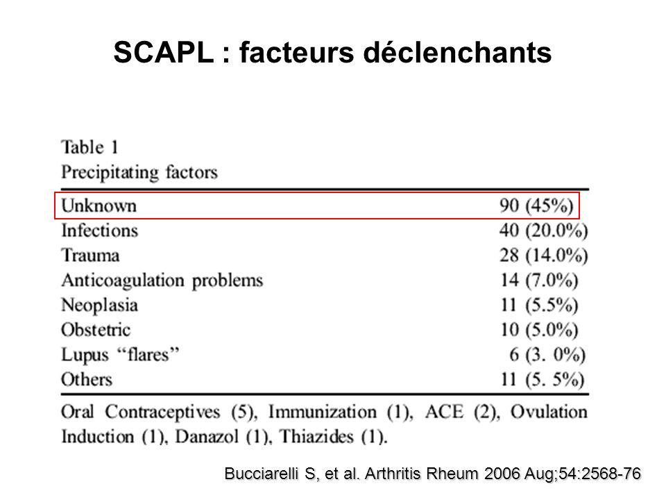 SCAPL : facteurs déclenchants