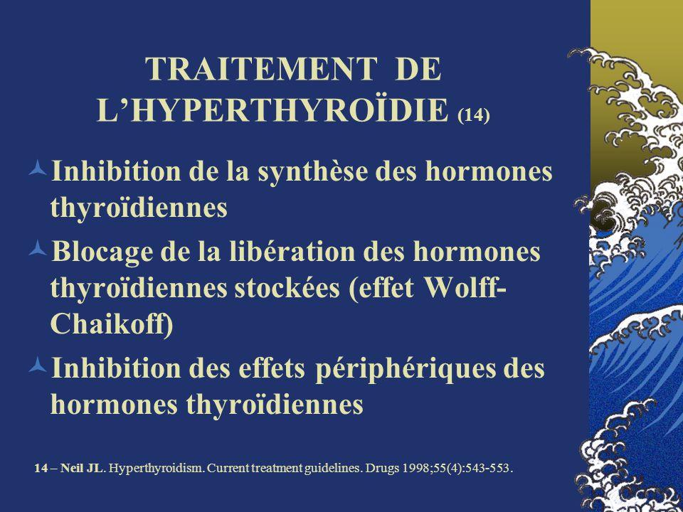 TRAITEMENT DE L'HYPERTHYROÏDIE (14)