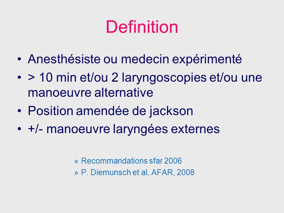Definition Anesthésiste ou medecin expérimenté