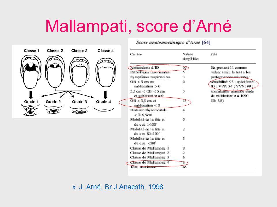 Mallampati, score d'Arné