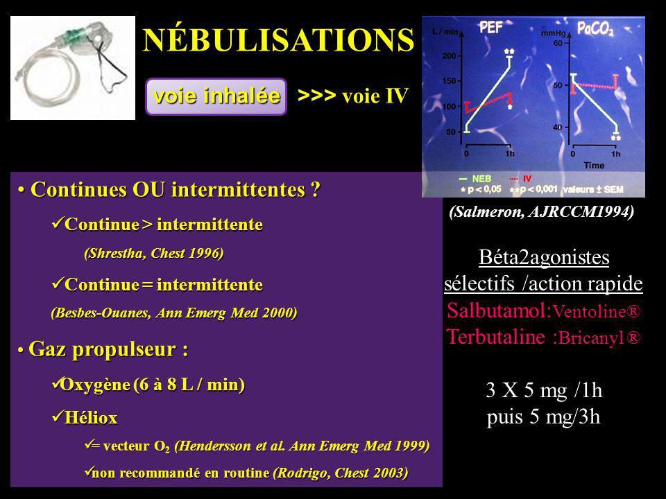 NÉBULISATIONS voie inhalée >>> voie IV
