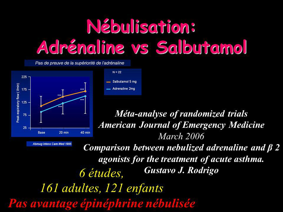 Nébulisation: Adrénaline vs Salbutamol