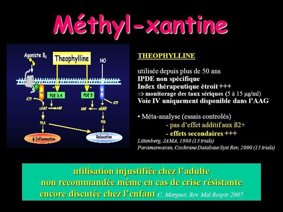 Méthyl-xantine utilisation injustifiée chez l'adulte