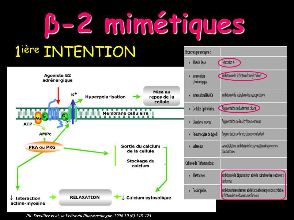 β-2 mimétiques 1ière INTENTION