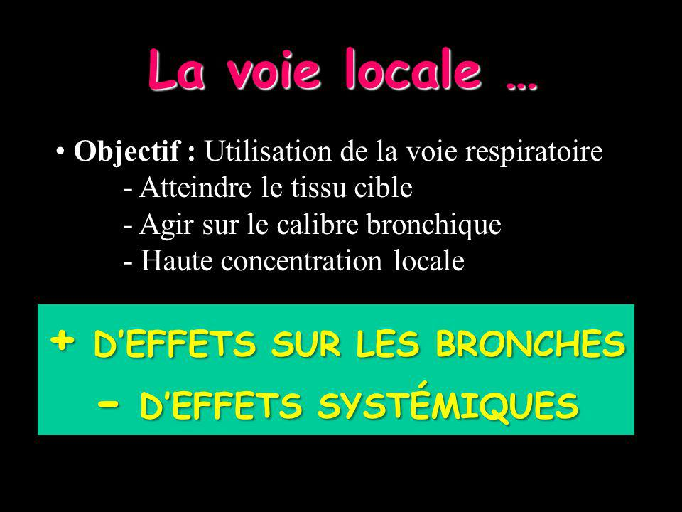 + D'EFFETS SUR LES BRONCHES - D'EFFETS SYSTÉMIQUES