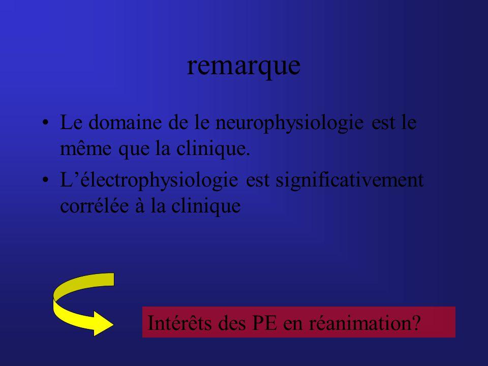 remarque Le domaine de le neurophysiologie est le même que la clinique. L'électrophysiologie est significativement corrélée à la clinique.