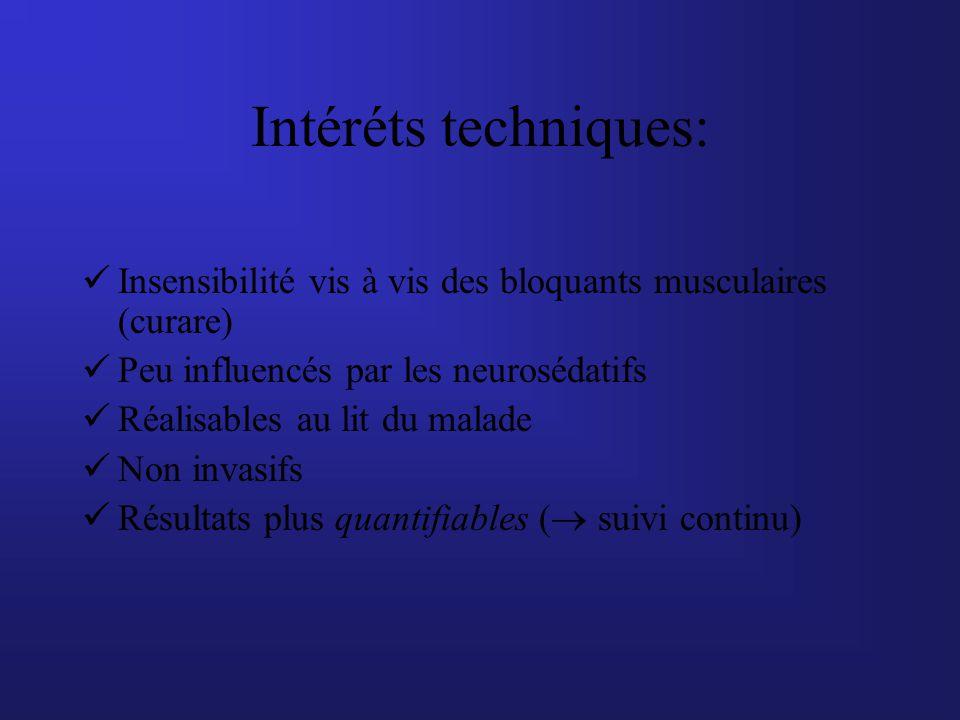 Intéréts techniques: Insensibilité vis à vis des bloquants musculaires (curare) Peu influencés par les neurosédatifs.