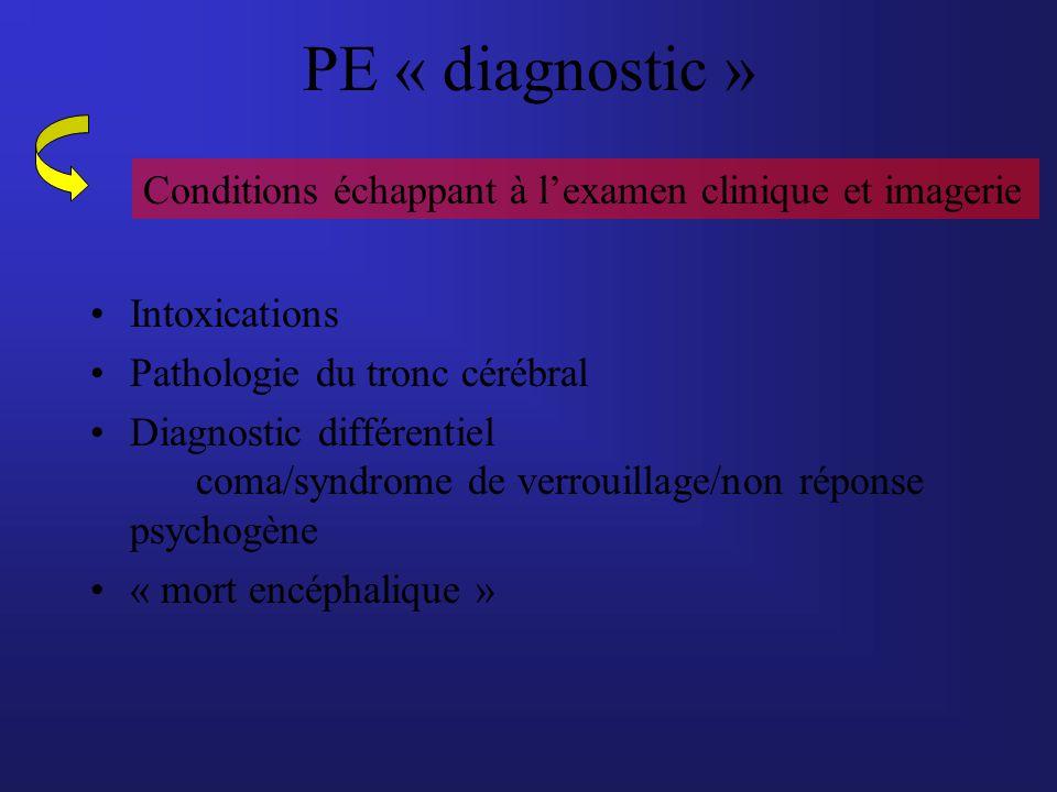 PE « diagnostic » Conditions échappant à l'examen clinique et imagerie