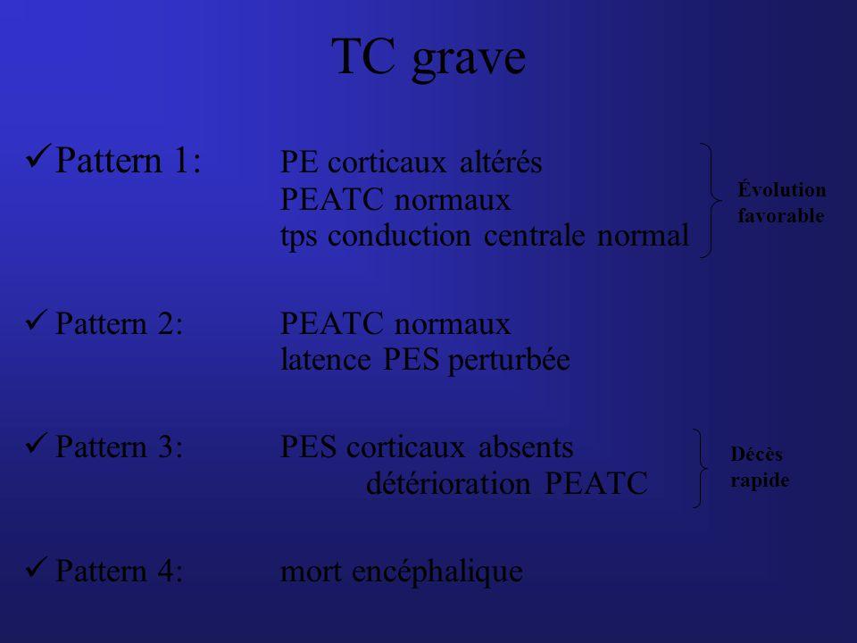 TC grave Pattern 1: PE corticaux altérés PEATC normaux tps conduction centrale normal. Pattern 2: PEATC normaux latence PES perturbée.