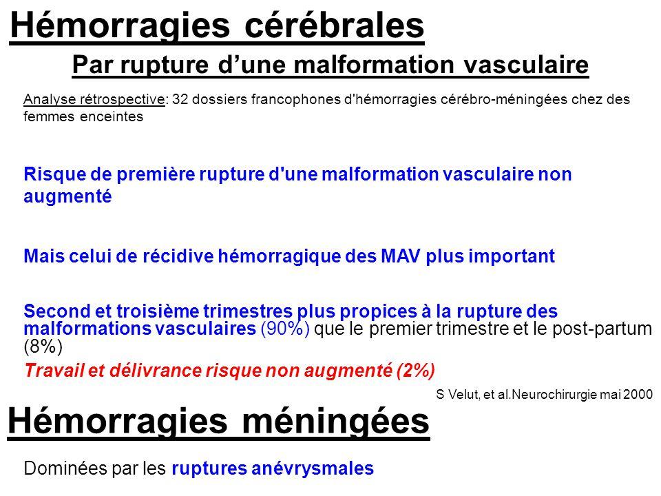 Hémorragies cérébrales