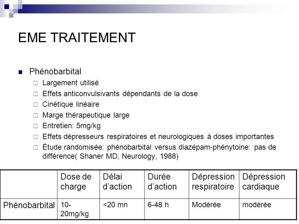 EME TRAITEMENT Phénobarbital Dose de charge Délai d'action