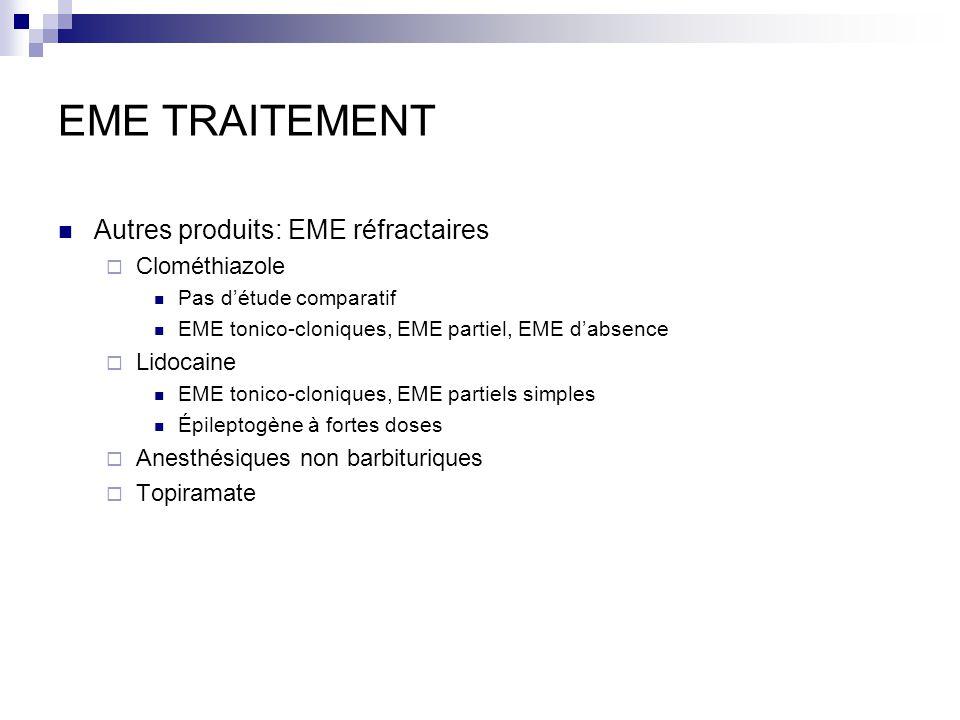 EME TRAITEMENT Autres produits: EME réfractaires Clométhiazole