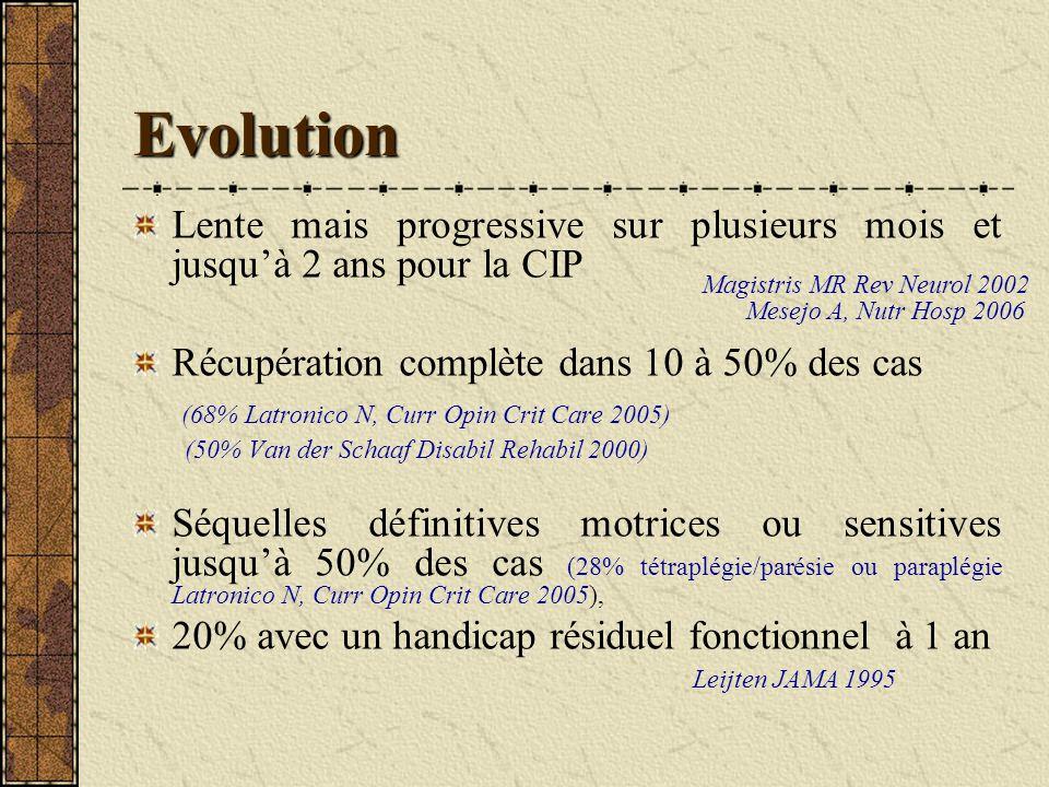 Evolution Lente mais progressive sur plusieurs mois et jusqu'à 2 ans pour la CIP. Récupération complète dans 10 à 50% des cas.