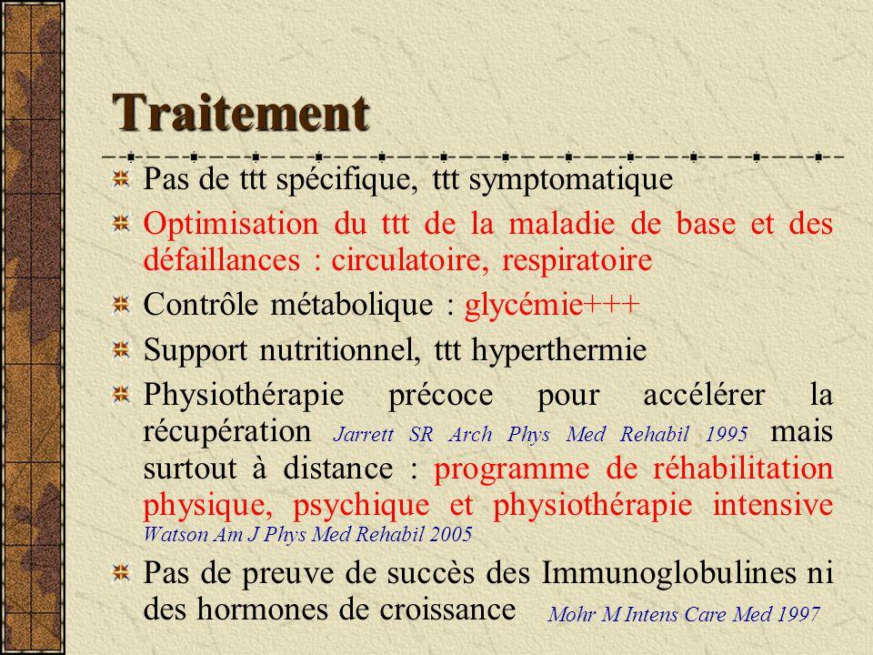 Traitement Pas de ttt spécifique, ttt symptomatique