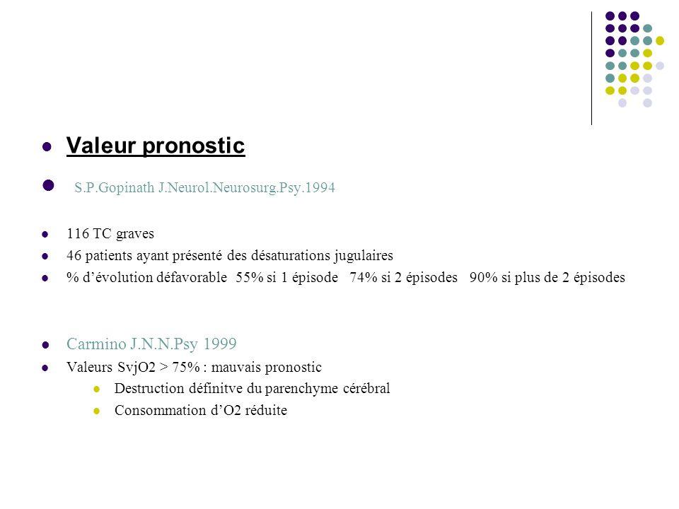 S.P.Gopinath J.Neurol.Neurosurg.Psy.1994
