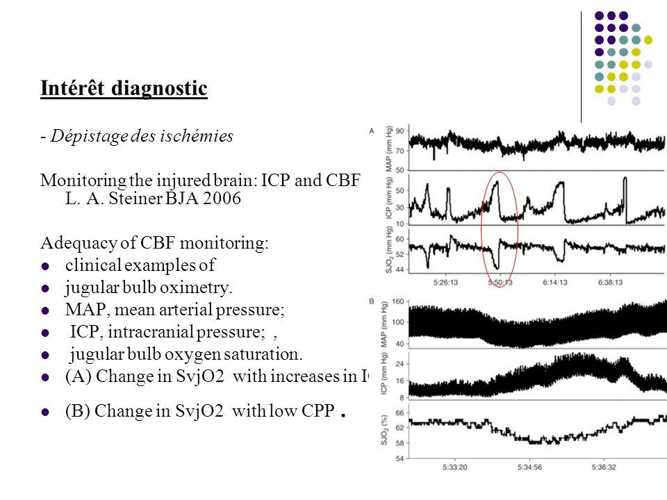 Intérêt diagnostic - Dépistage des ischémies