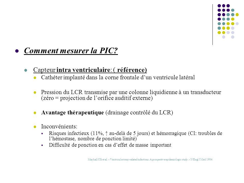Comment mesurer la PIC Capteur intra ventriculaire: ( référence)