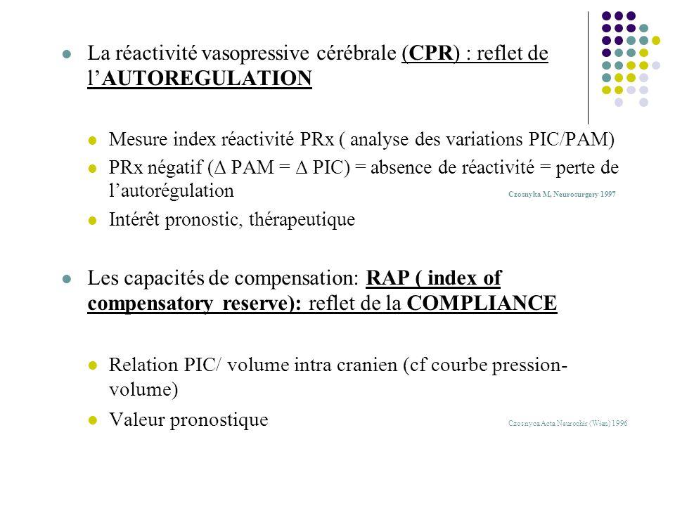 La réactivité vasopressive cérébrale (CPR) : reflet de l'AUTOREGULATION