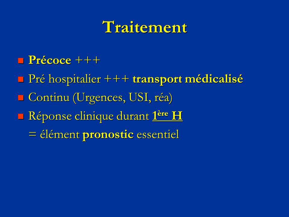 Traitement Précoce +++ Pré hospitalier +++ transport médicalisé