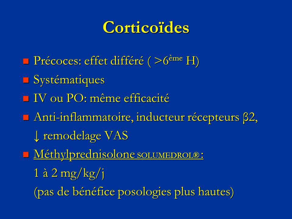Corticoïdes Précoces: effet différé ( >6ème H) Systématiques