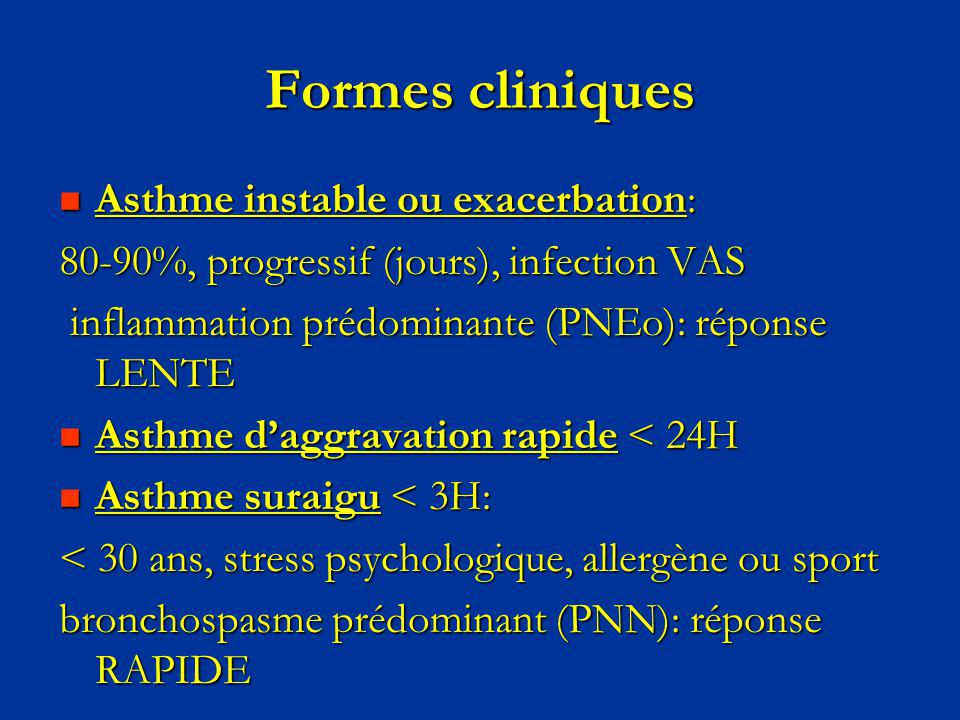 Formes cliniques Asthme instable ou exacerbation: