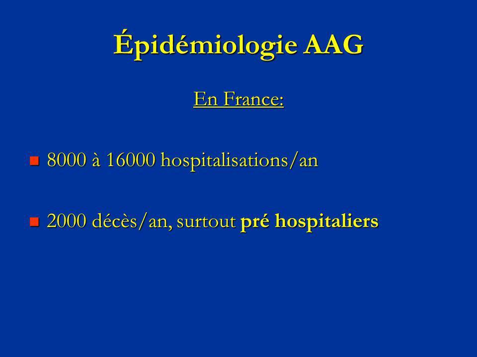 Épidémiologie AAG En France: 8000 à 16000 hospitalisations/an