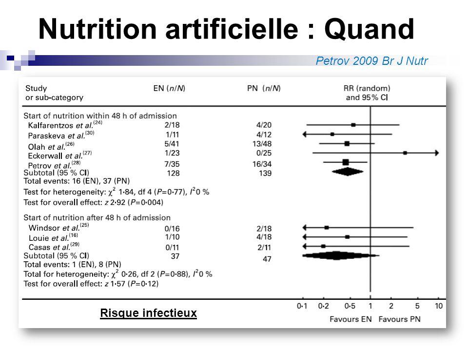 Nutrition artificielle : Quand