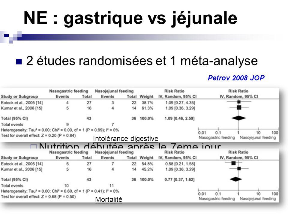 NE : gastrique vs jéjunale