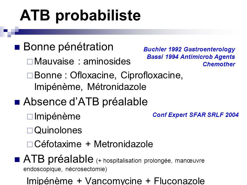 ATB probabiliste Bonne pénétration Absence d'ATB préalable