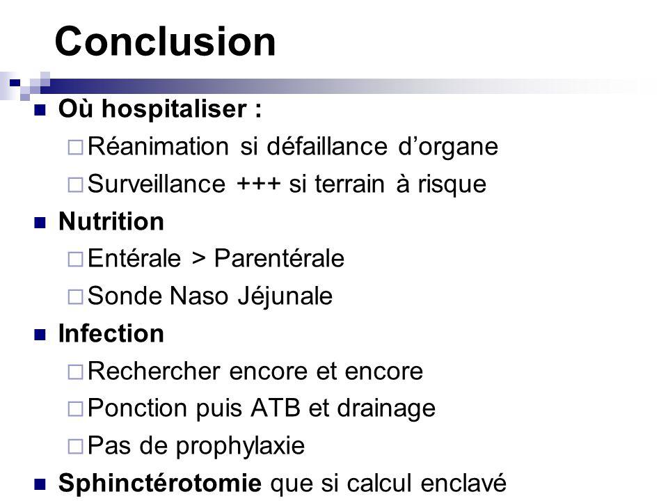 Conclusion Où hospitaliser : Réanimation si défaillance d'organe