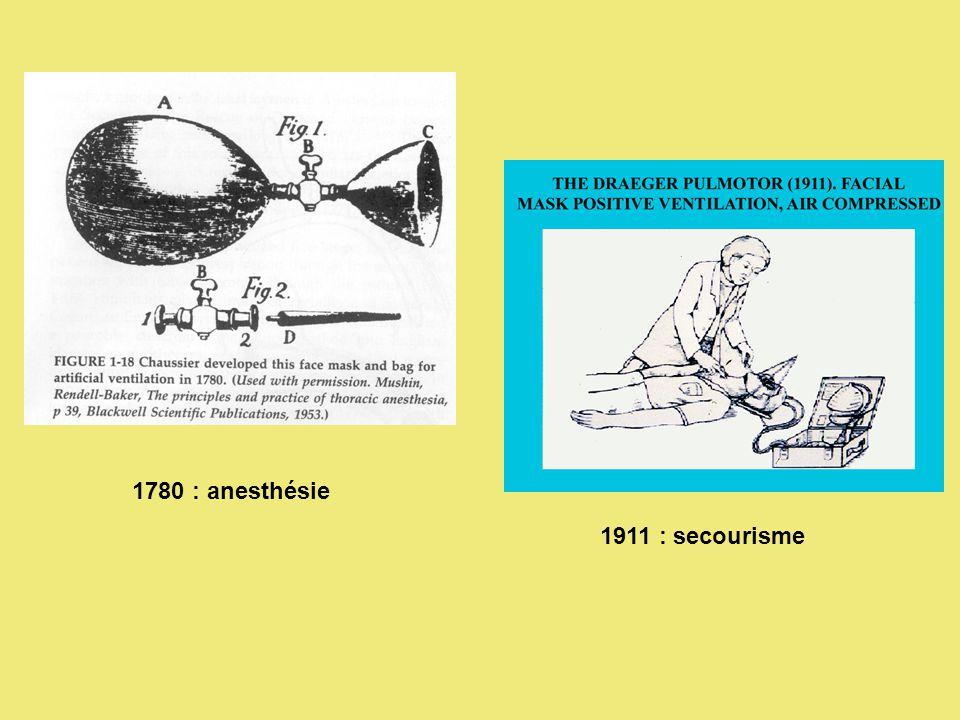 1780 : anesthésie 1911 : secourisme