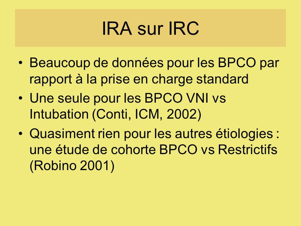IRA sur IRC Beaucoup de données pour les BPCO par rapport à la prise en charge standard.