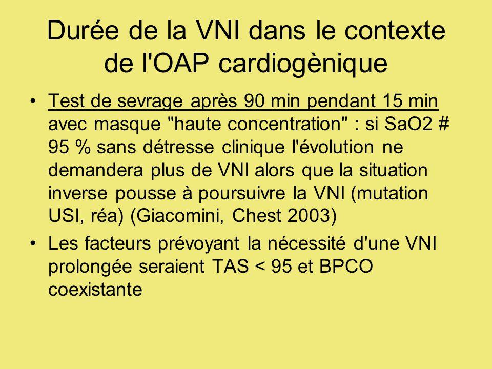 Durée de la VNI dans le contexte de l OAP cardiogènique